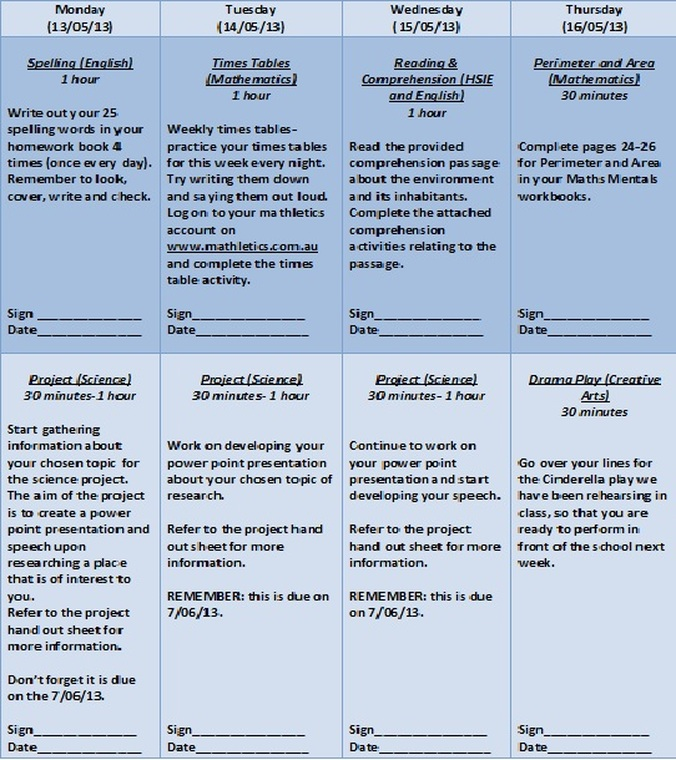 pdhpe homework grid